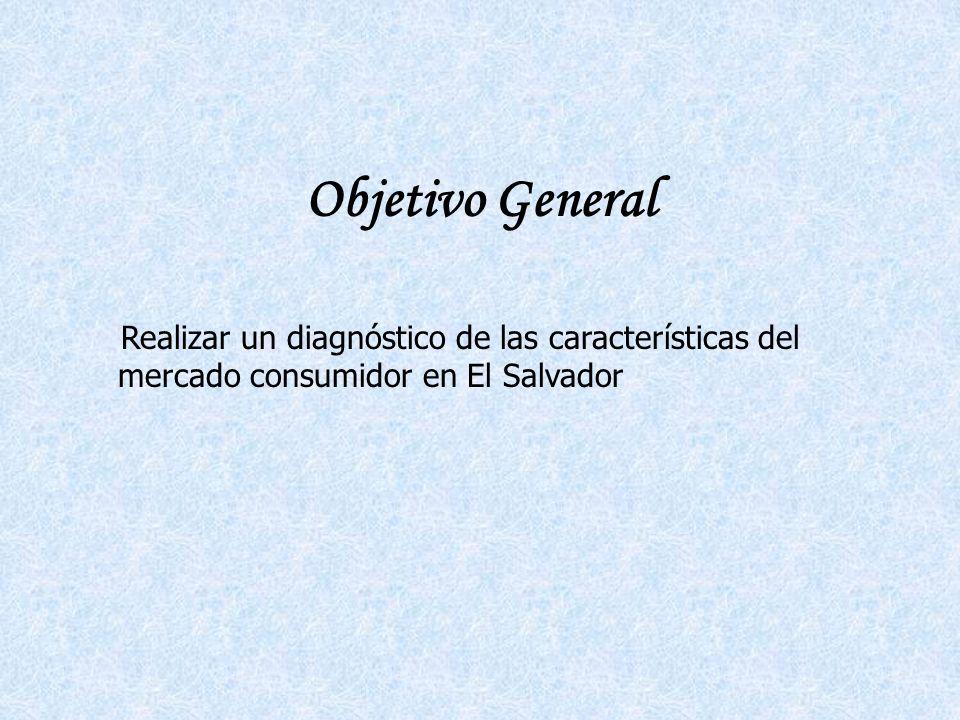 Realizar un diagnóstico de las características del mercado consumidor en El Salvador Objetivo General