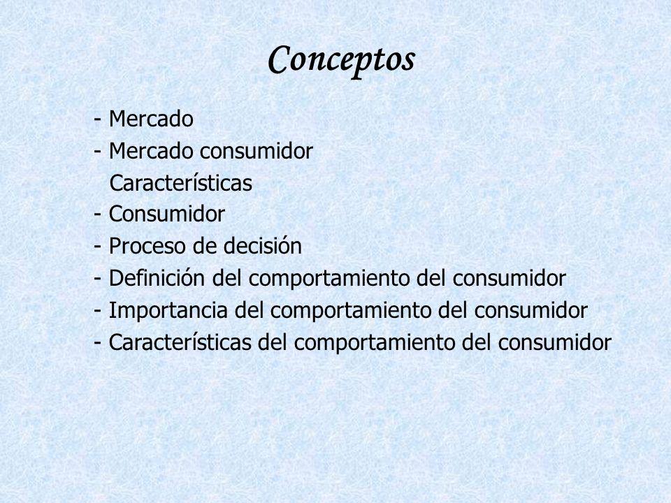 - Mercado - Mercado consumidor Características Conceptos - Consumidor - Proceso de decisión - Definición del comportamiento del consumidor - Importancia del comportamiento del consumidor - Características del comportamiento del consumidor