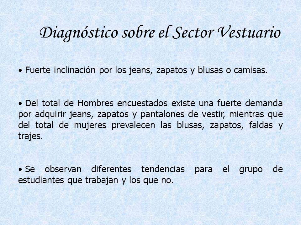 Diagnóstico sobre el Sector Vestuario Fuerte inclinación por los jeans, zapatos y blusas o camisas.