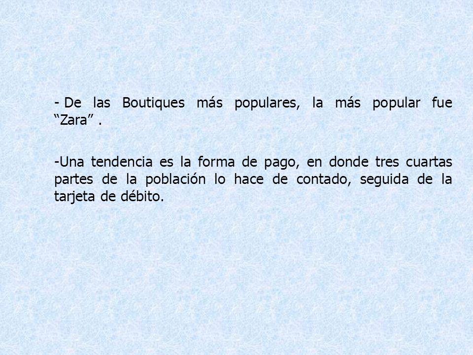 - De las Boutiques más populares, la más popular fueZara.