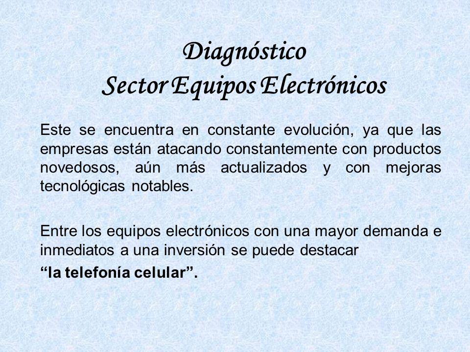Diagnóstico Sector Equipos Electrónicos Este se encuentra en constante evolución, ya que las empresas están atacando constantemente con productos novedosos, aún más actualizados y con mejoras tecnológicas notables.