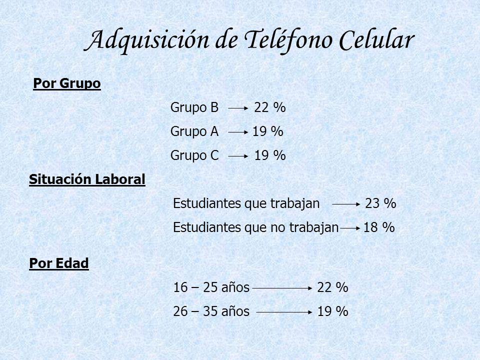 Por Grupo Grupo B 22 % Grupo A 19 % Grupo C 19 % Situación Laboral Estudiantes que trabajan 23 % Estudiantes que no trabajan 18 % Adquisición de Teléfono Celular Por Edad 16 – 25 años 22 % 26 – 35 años 19 %