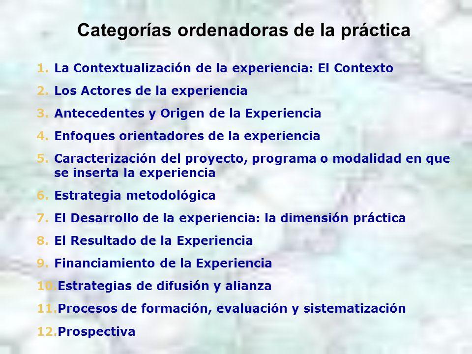 Categorías ordenadoras de la práctica 1.La Contextualización de la experiencia: El Contexto 2.Los Actores de la experiencia 3.Antecedentes y Origen de