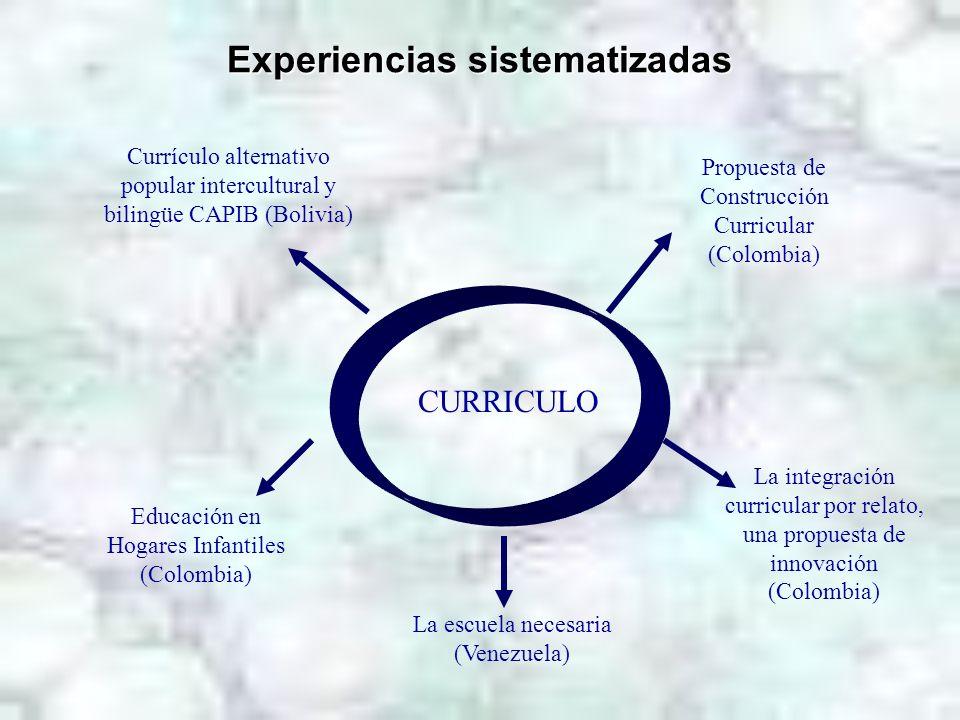 Experiencias sistematizadas Currículo alternativo popular intercultural y bilingüe CAPIB (Bolivia) La integración curricular por relato, una propuesta