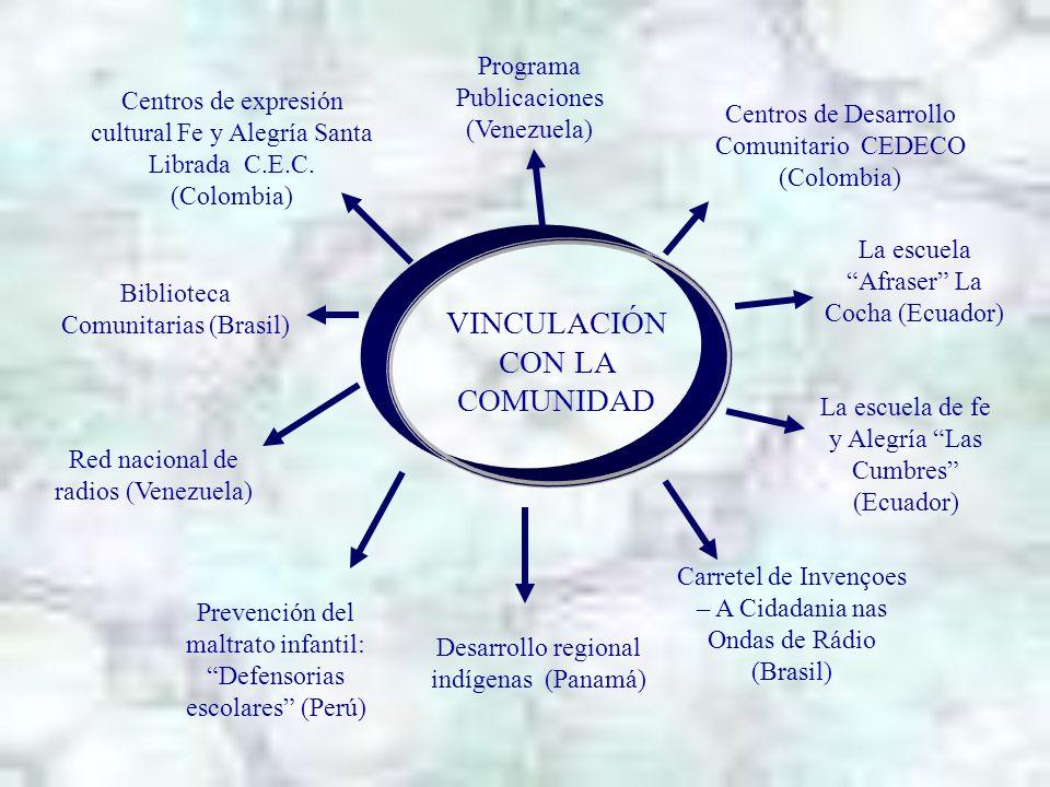 VINCULACIÓN CON LA COMUNIDAD Centros de expresión cultural Fe y Alegría Santa Librada C.E.C. (Colombia) Carretel de Invençoes – A Cidadania nas Ondas