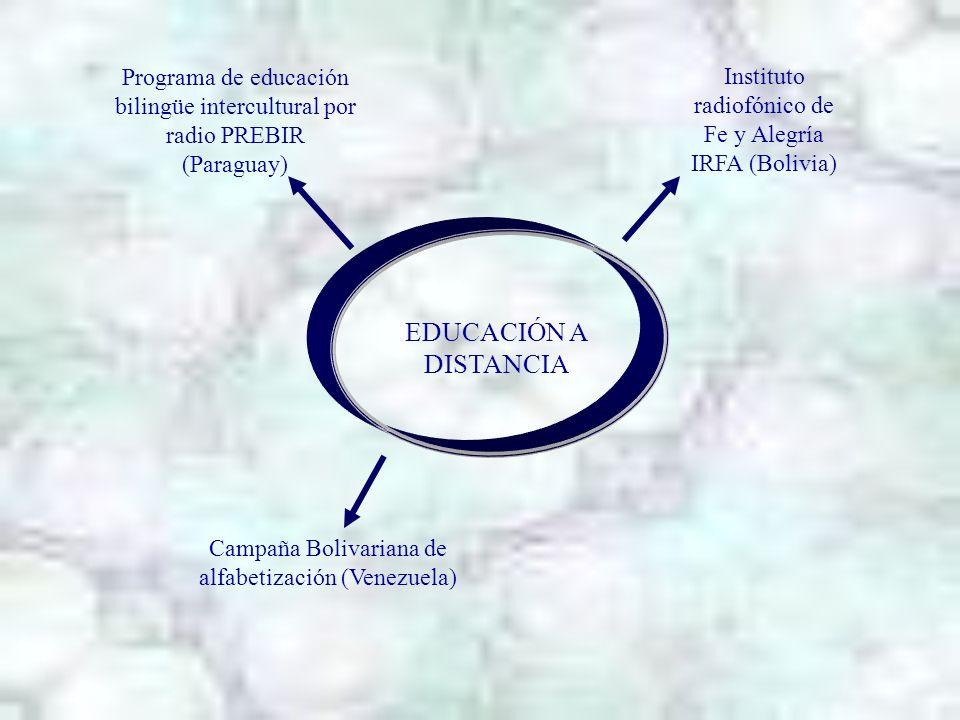 EDUCACIÓN A DISTANCIA Instituto radiofónico de Fe y Alegría IRFA (Bolivia) Campaña Bolivariana de alfabetización (Venezuela) Programa de educación bil