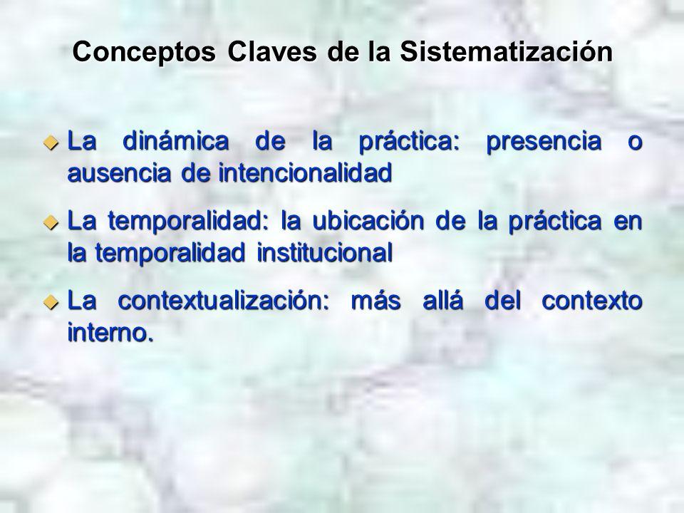Conceptos Claves de la Sistematización La dinámica de la práctica: presencia o ausencia de intencionalidad La dinámica de la práctica: presencia o aus