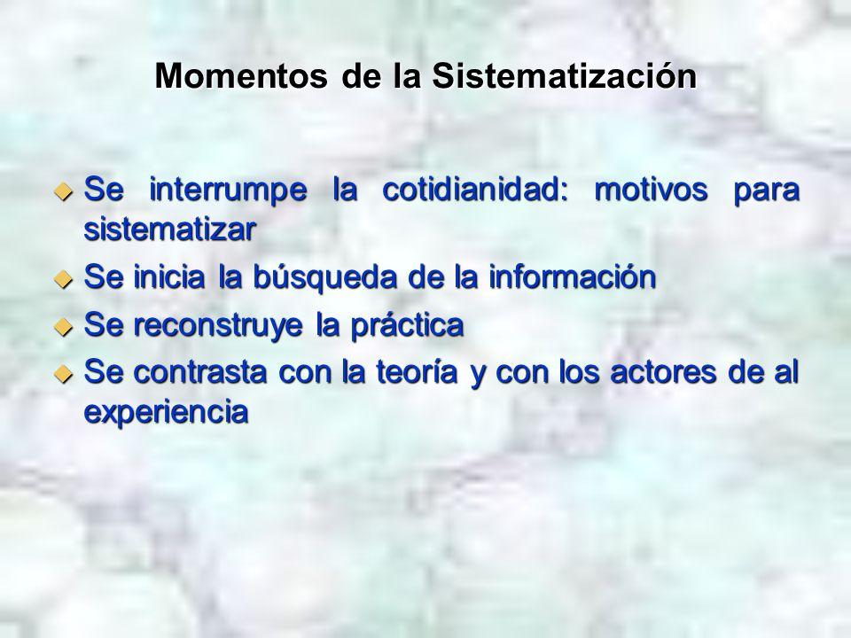 Momentos de la Sistematización Se interrumpe la cotidianidad: motivos para sistematizar Se interrumpe la cotidianidad: motivos para sistematizar Se in