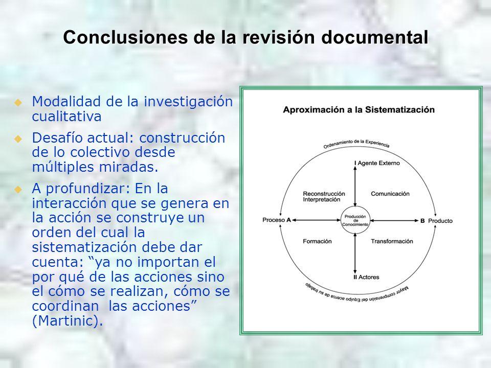 Conclusiones de la revisión documental Modalidad de la investigación cualitativa Desafío actual: construcción de lo colectivo desde múltiples miradas.