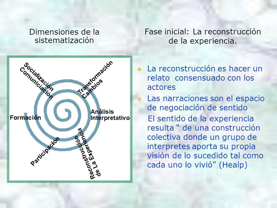 Dimensiones de la sistematización Fase inicial: La reconstrucción de la experiencia. La reconstrucción es hacer un relato consensuado con los actores