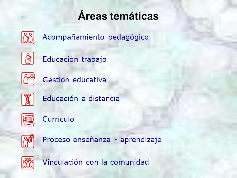Áreas temáticas Acompañamiento pedagógico Educación trabajo Gestión educativa Educación a distancia Currículo Proceso enseñanza - aprendizaje Vinculac