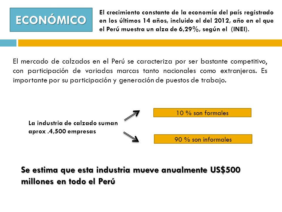 ECONÓMICO El crecimiento constante de la economía del país registrado en los últimos 14 años, incluido el del 2012, año en el que el Perú muestra un alza de 6,29%, según el (INEI).