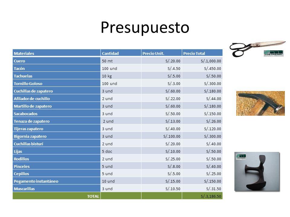 Presupuesto MaterialesCantidadPrecio Unit.Precio Total Cuero50 mtS/.20.00S/.1,000.00 Tacón100 undS/.4.50S/.450.00 Tachuelas10 kgS/.5.00S/.50.00 Tornillo Goloso100 undS/.3.00S/.300.00 Cuchillas de zapatero3 undS/.60.00S/.180.00 Afilador de cuchillo2 undS/.22.00S/.44.00 Martillo de zapatero3 undS/.60.00S/.180.00 Sacabocados3 undS/.50.00S/.150.00 Tenaza de zapatero 2 undS/.13.00S/.26.00 Tijeras zapatero3 undS/.40.00S/.120.00 Bigornia zapatero3 undS/.100.00S/.300.00 Cuchillas bisturí2 undS/.20.00S/.40.00 Lijas5 docS/.10.00S/.50.00 Rodillos2 undS/.25.00S/.50.00 Pinceles5 undS/.8.00S/.40.00 Cepillos5 undS/.5.00S/.25.00 Pegamento instantáneo10 undS/.15.00S/.150.00 Mascarillas3 undS/.10.50S/.31.50 TOTALS/.3,186.50
