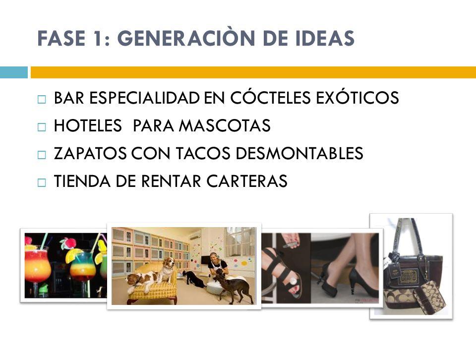 FASE 1: GENERACIÒN DE IDEAS BAR ESPECIALIDAD EN CÓCTELES EXÓTICOS HOTELES PARA MASCOTAS ZAPATOS CON TACOS DESMONTABLES TIENDA DE RENTAR CARTERAS