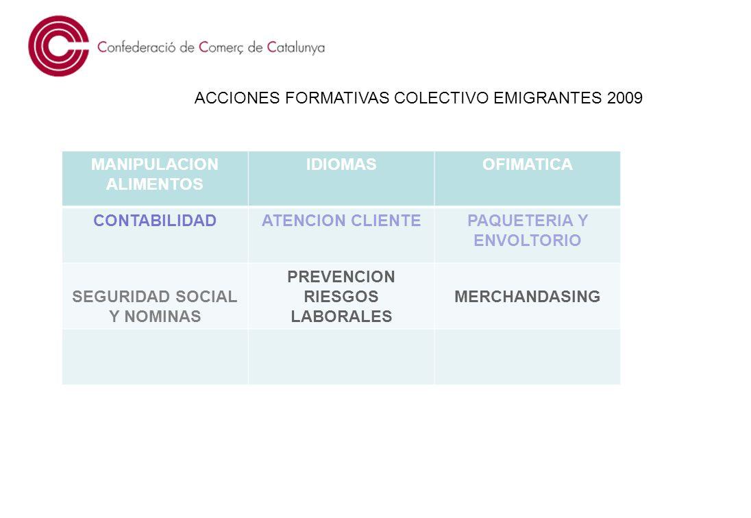ACCIONES FORMATIVAS COLECTIVO EMIGRANTES 2009 MANIPULACION ALIMENTOS IDIOMASOFIMATICA CONTABILIDADATENCION CLIENTEPAQUETERIA Y ENVOLTORIO SEGURIDAD SOCIAL Y NOMINAS PREVENCION RIESGOS LABORALES MERCHANDASING