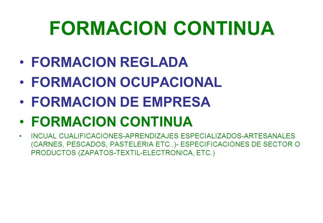 FORMACION CONTINUA FORMACION REGLADA FORMACION OCUPACIONAL FORMACION DE EMPRESA FORMACION CONTINUA INCUAL CUALIFICACIONES-APRENDIZAJES ESPECIALIZADOS-ARTESANALES (CARNES, PESCADOS, PASTELERIA ETC..)- ESPECIFICACIONES DE SECTOR O PRODUCTOS (ZAPATOS-TEXTIL-ELECTRONICA, ETC.)