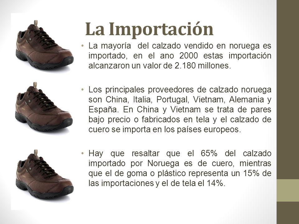 La Importación La mayoría del calzado vendido en noruega es importado, en el ano 2000 estas importación alcanzaron un valor de 2.180 millones. Los pri