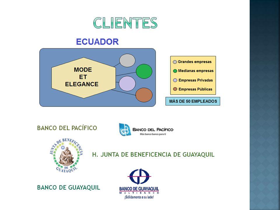 H. JUNTA DE BENEFICENCIA DE GUAYAQUIL BANCO DE GUAYAQUIL BANCO DEL PACÍFICO