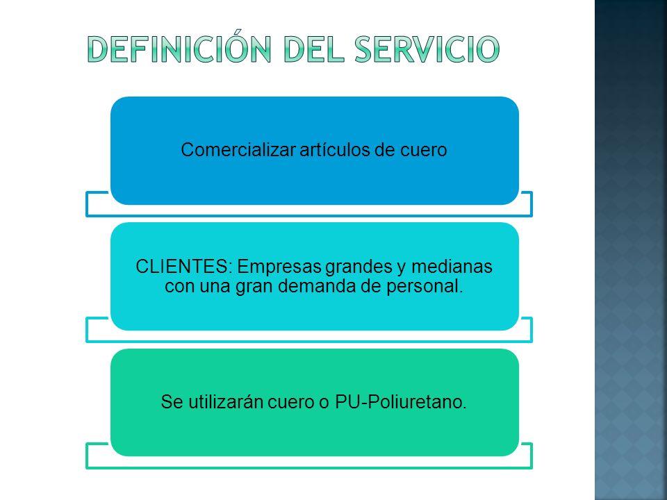 Comercializar artículos de cuero CLIENTES: Empresas grandes y medianas con una gran demanda de personal. Se utilizarán cuero o PU-Poliuretano.