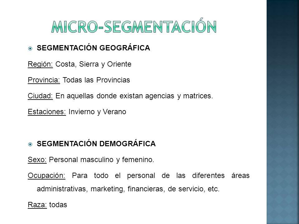 SEGMENTACIÓN GEOGRÁFICA Región: Costa, Sierra y Oriente Provincia: Todas las Provincias Ciudad: En aquellas donde existan agencias y matrices. Estacio