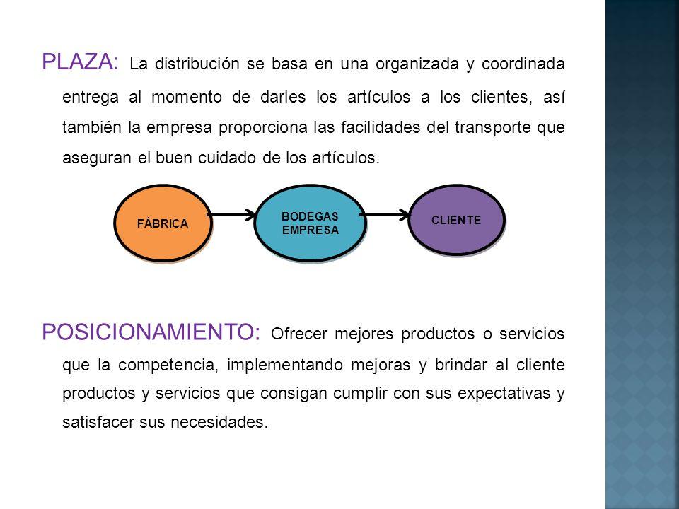 POSICIONAMIENTO: Ofrecer mejores productos o servicios que la competencia, implementando mejoras y brindar al cliente productos y servicios que consig