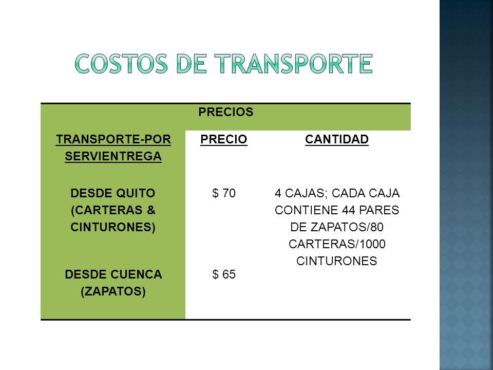 PRECIOS TRANSPORTE-POR SERVIENTREGA PRECIOCANTIDAD DESDE QUITO (CARTERAS & CINTURONES) $ 70 4 CAJAS; CADA CAJA CONTIENE 44 PARES DE ZAPATOS/80 CARTERA