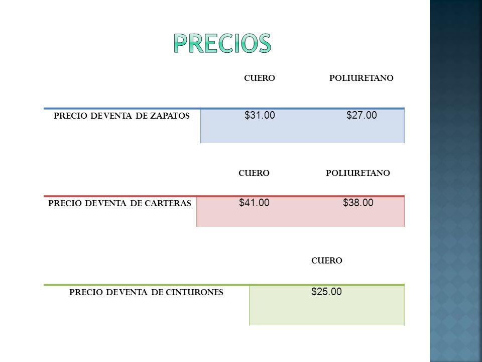 CUEROPOLIURETANO PRECIO DE VENTA DE ZAPATOS $31.00$27.00 CUEROPOLIURETANO PRECIO DE VENTA DE CARTERAS $41.00$38.00 CUERO PRECIO DE VENTA DE CINTURONES