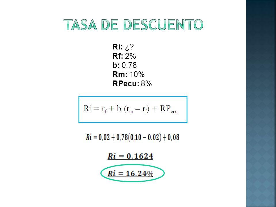 Ri: ¿? Rf: 2% b: 0.78 Rm: 10% RPecu: 8%