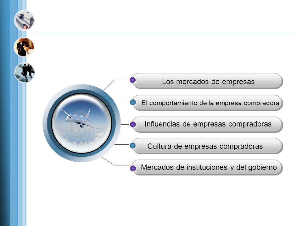 Los mercados de empresas El comportamiento de la empresa compradora Influencias de empresas compradoras Cultura de empresas compradoras Mercados de in