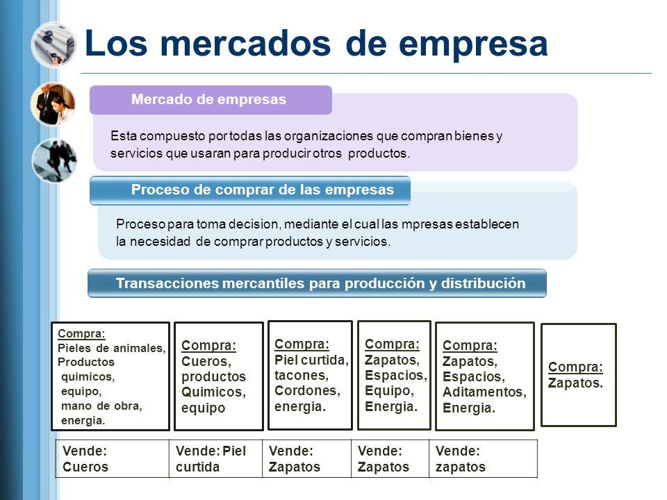 Los mercados de las empresas se parecen a los mercados de consumo.