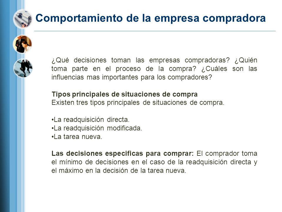 Comportamiento de la empresa compradora ¿Qué decisiones toman las empresas compradoras? ¿Quién toma parte en el proceso de la compra? ¿Cuáles son las