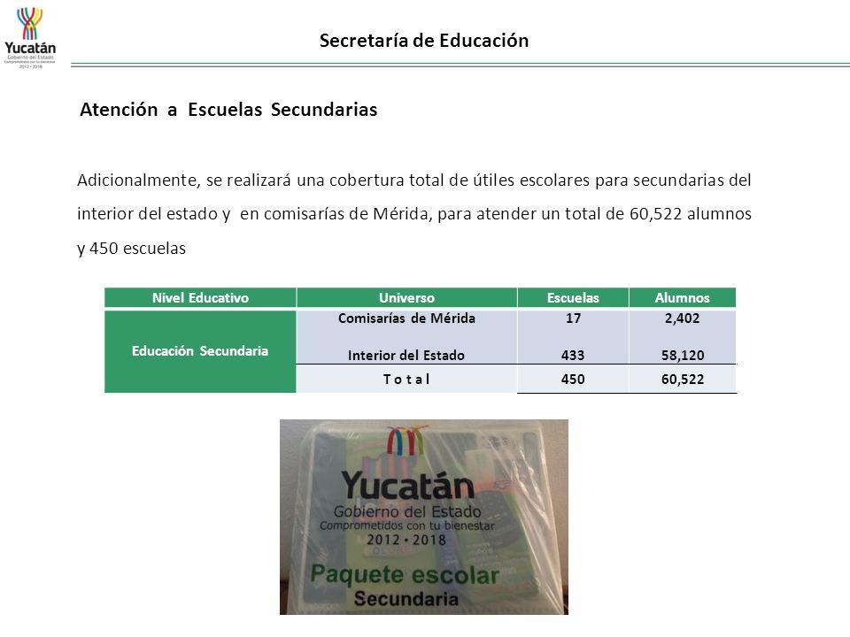 Secretaría de Educación Nivel EducativoUniversoEscuelasAlumnos Educación Secundaria Comisarías de Mérida Interior del Estado 17 433 2,402 58,120 T o t