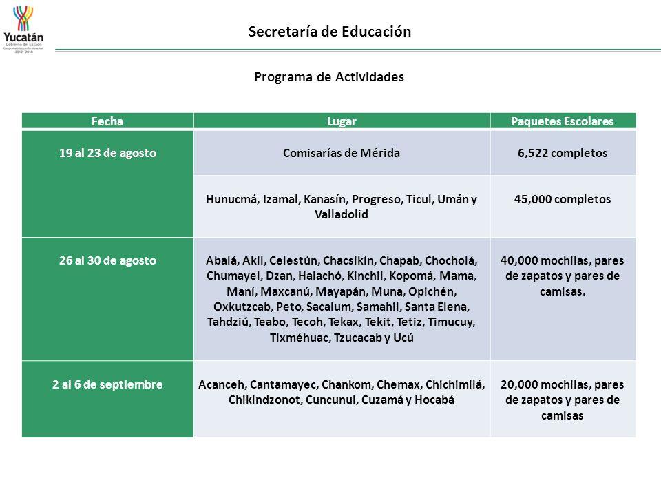 Secretaría de Educación Programa de Actividades FechaLugarPaquetes Escolares 9 al 13 de septiembre Baca, Bokobá, Cacalchén, Cenotillo, Chemax, Chicxulub Pueblo, Conkal, Dzitás, Ixil, Mocochá, Muxupip, Quintana Roo, Tekal de Venegas, Tekantó, Temozón, Tepakán, Teya, Tinum, Tixkokob, Tixpéhual, Tunkás y Uayma 20,000 mochilas, pares de zapatos y pares de camisas.