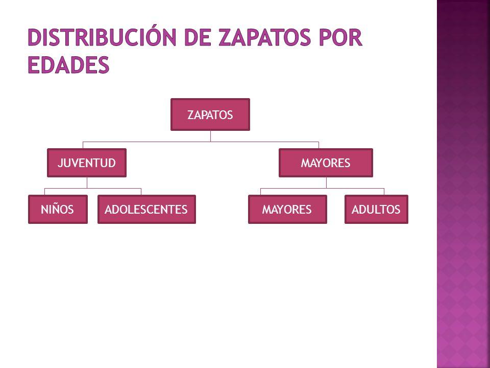 ZAPATOS JUVENTUDMAYORES NIÑOSADOLESCENTESADULTOSMAYORES