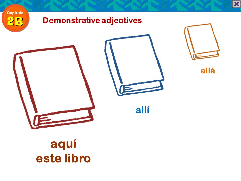 Demonstrative adjectives aquí este libro allí allá