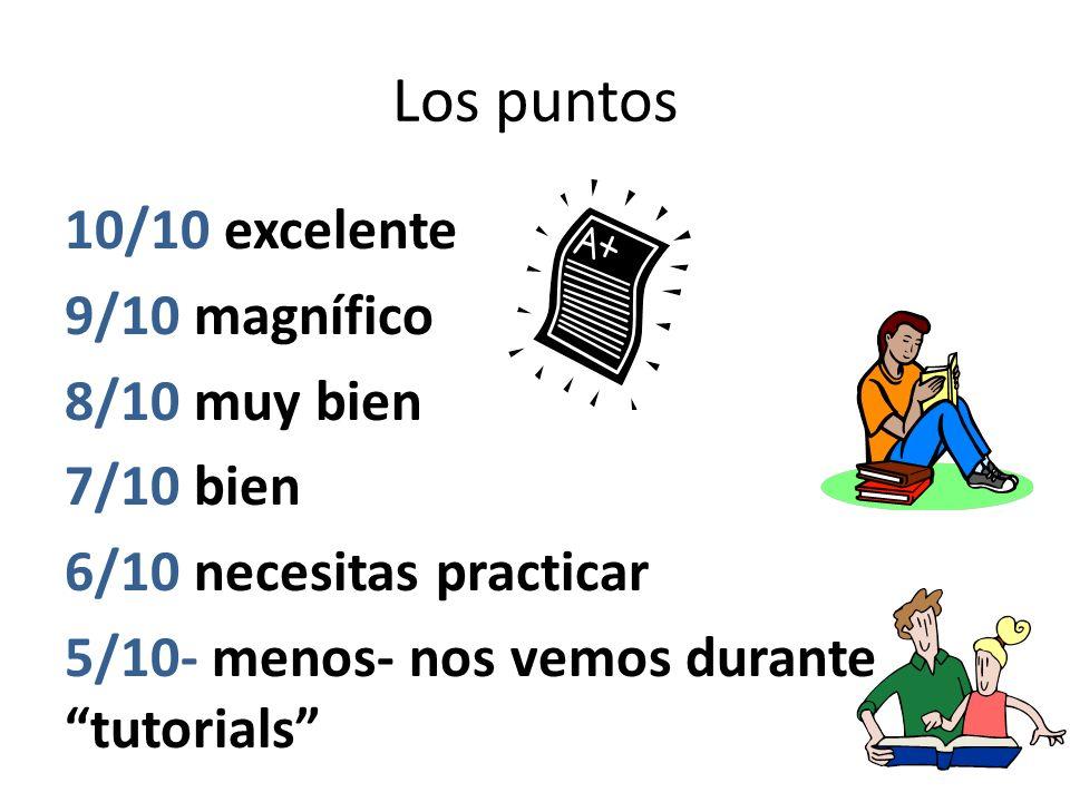 Los puntos 10/10 excelente 9/10 magnífico 8/10 muy bien 7/10 bien 6/10 necesitas practicar 5/10- menos- nos vemos durante tutorials