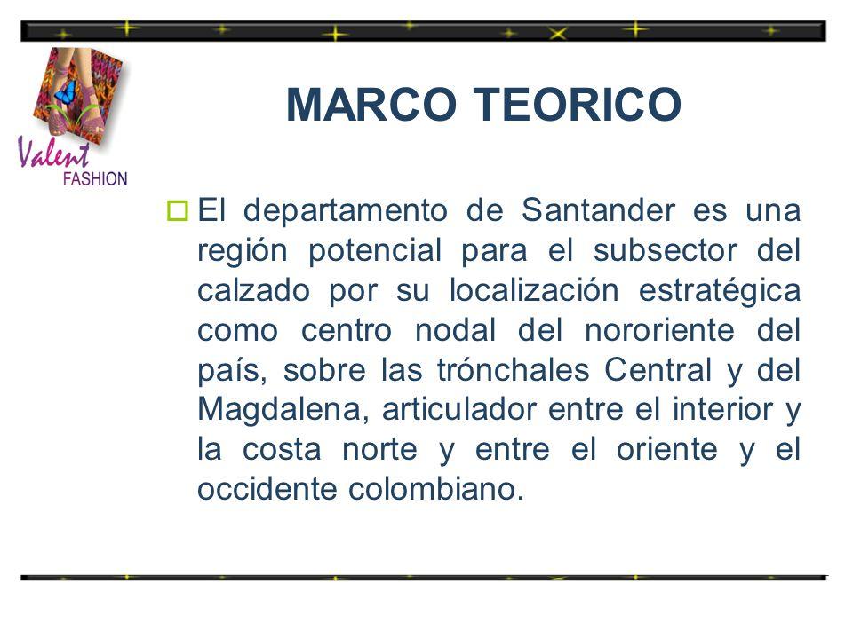 MARCO TEORICO El departamento de Santander es una región potencial para el subsector del calzado por su localización estratégica como centro nodal del