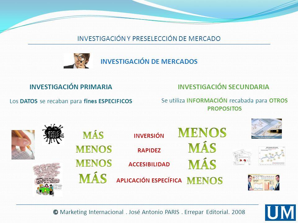 INVESTIGACIÓN Y PRESELECCIÓN DE MERCADO © © Marketing Internacional. José Antonio PARIS. Errepar Editorial. 2008 INVESTIGACIÓN DE MERCADOS INVESTIGACI