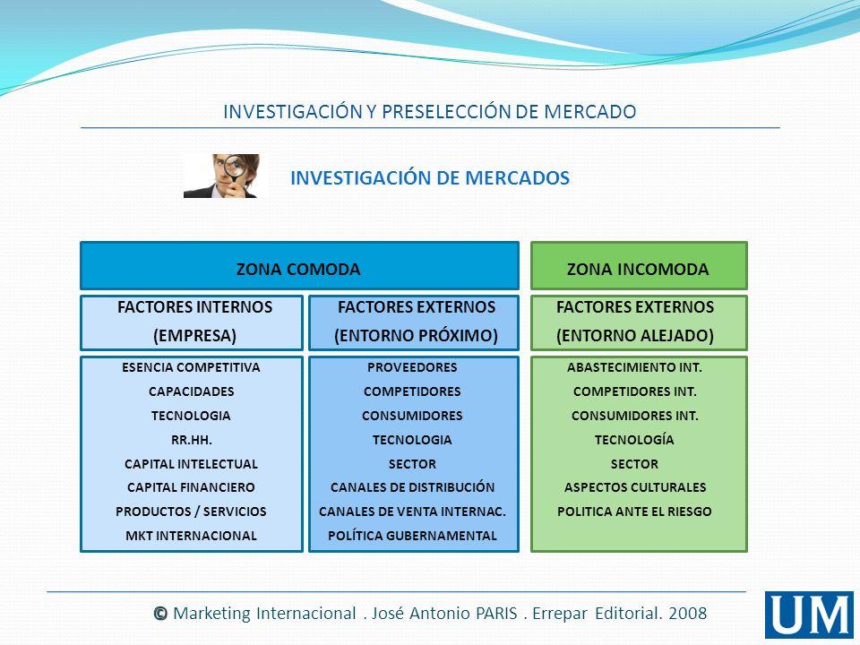 INVESTIGACIÓN DE MERCADOS INVESTIGACIÓN Y PRESELECCIÓN DE MERCADO © © Marketing Internacional. José Antonio PARIS. Errepar Editorial. 2008 FACTORES EX