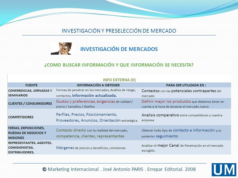 INVESTIGACIÓN DE MERCADOS INVESTIGACIÓN Y PRESELECCIÓN DE MERCADO ¿COMO BUSCAR INFORMACIÓN Y QUE INFORMACIÓN SE NECESITA? © © Marketing Internacional.