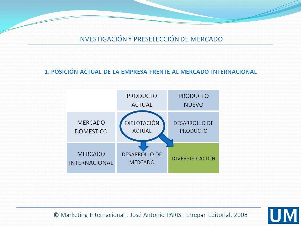 INVESTIGACIÓN Y PRESELECCIÓN DE MERCADO 1. POSICIÓN ACTUAL DE LA EMPRESA FRENTE AL MERCADO INTERNACIONAL © © Marketing Internacional. José Antonio PAR