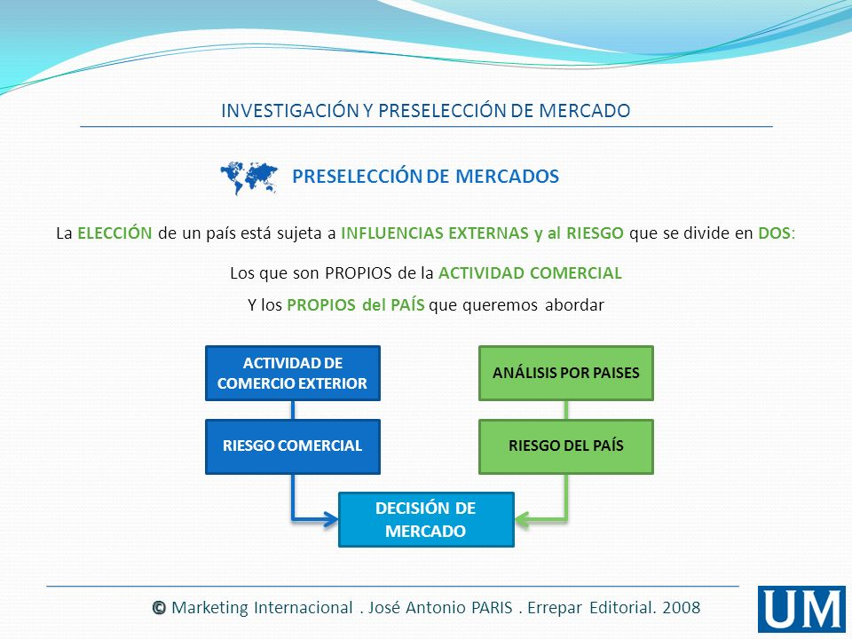 INVESTIGACIÓN Y PRESELECCIÓN DE MERCADO © © Marketing Internacional. José Antonio PARIS. Errepar Editorial. 2008 PRESELECCIÓN DE MERCADOS La ELECCIÓN