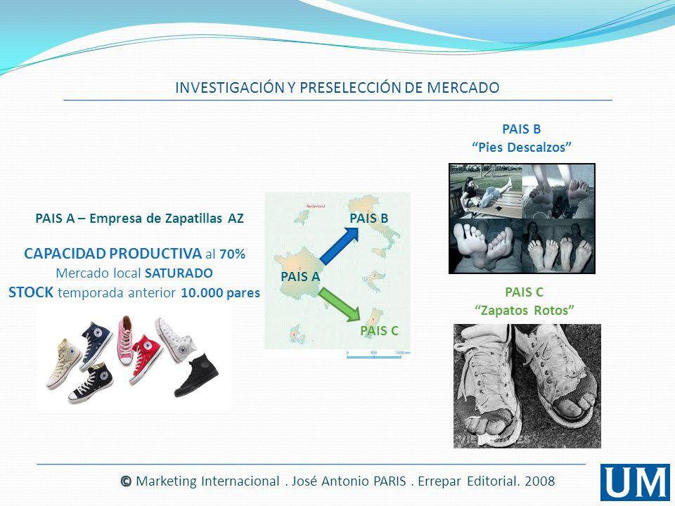 INVESTIGACIÓN DE MERCADOS INVESTIGACIÓN Y PRESELECCIÓN DE MERCADO ¿COMO BUSCAR INFORMACIÓN Y QUE INFORMACIÓN SE NECESITA.