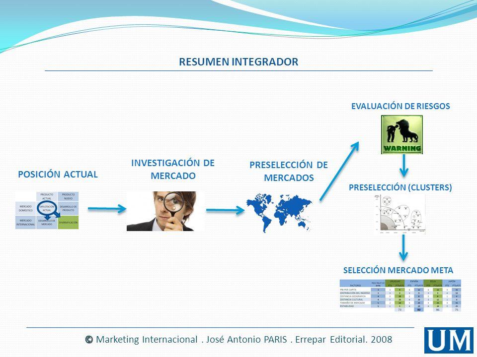 POSICIÓN ACTUAL © © Marketing Internacional. José Antonio PARIS. Errepar Editorial. 2008 INVESTIGACIÓN DE MERCADO PRESELECCIÓN DE MERCADOS EVALUACIÓN