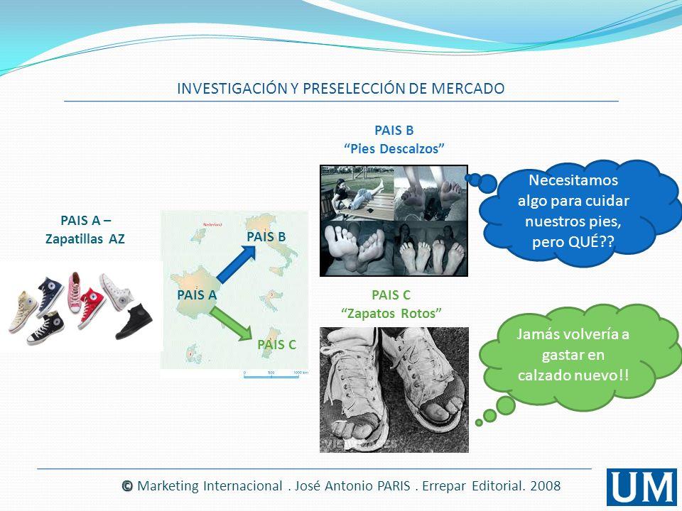 INVESTIGACIÓN Y PRESELECCIÓN DE MERCADO © © Marketing Internacional. José Antonio PARIS. Errepar Editorial. 2008 PAIS A PAIS B Pies Descalzos PAIS C Z
