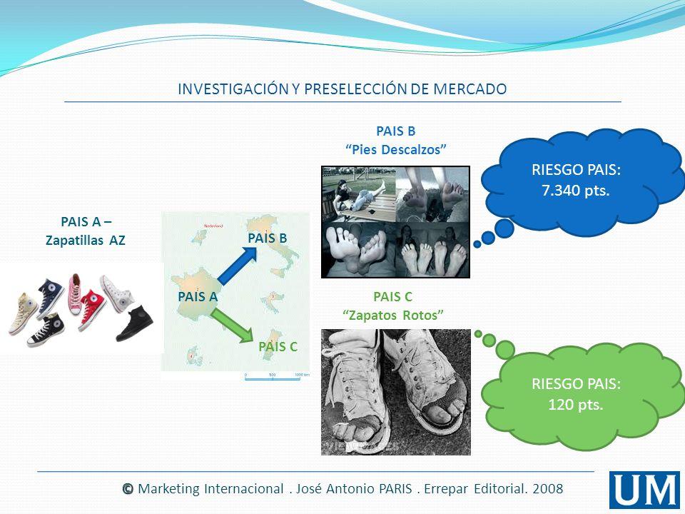 POSICIÓN ACTUAL © © Marketing Internacional.José Antonio PARIS.