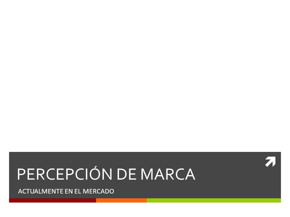 PERCEPCIÓN DE MARCA ACTUALMENTE EN EL MERCADO