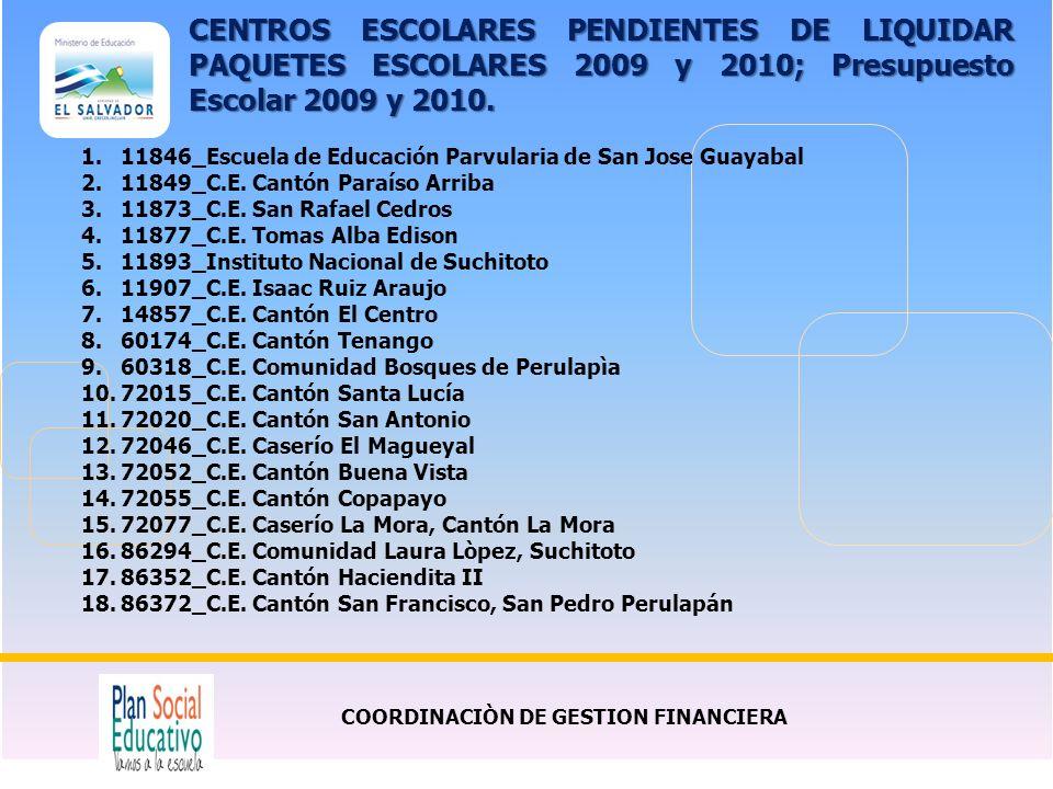 COORDINACIÒN DE GESTION FINANCIERA 1.11846_Escuela de Educación Parvularia de San Jose Guayabal 2.11849_C.E. Cantón Paraíso Arriba 3.11873_C.E. San Ra