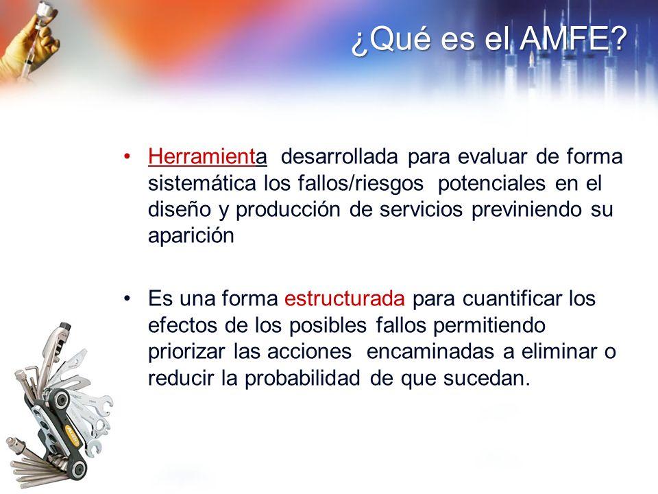 ¿Qué es el AMFE? Herramienta desarrollada para evaluar de forma sistemática los fallos/riesgos potenciales en el diseño y producción de servicios prev