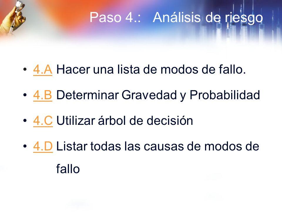 Paso 4.: Análisis de riesgo 4.AHacer una lista de modos de fallo.4.A 4.BDeterminar Gravedad y Probabilidad4.B 4.CUtilizar árbol de decisión4.C 4.DList